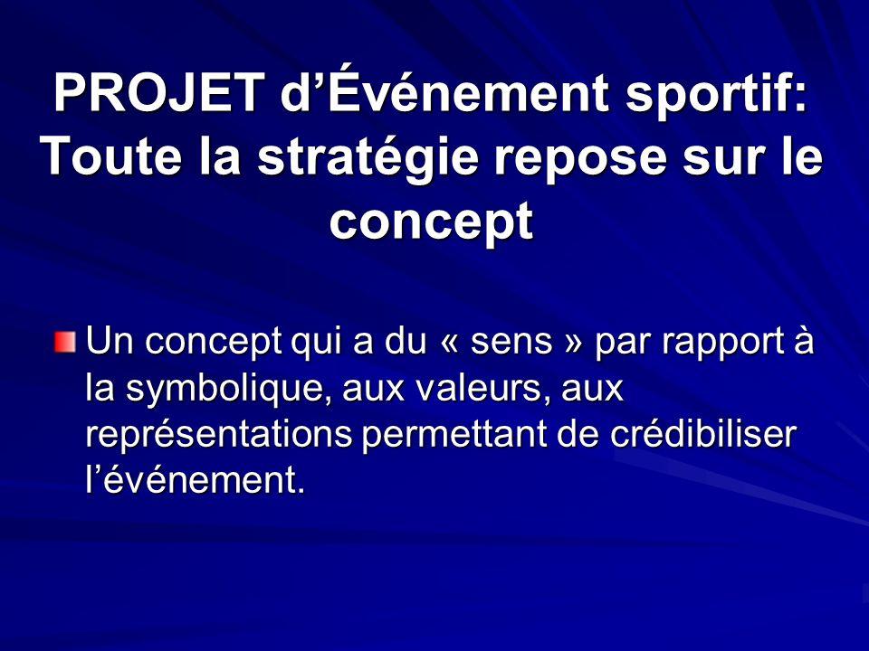PROJET dÉvénement sportif: Toute la stratégie repose sur le concept Un concept qui a du « sens » par rapport à la symbolique, aux valeurs, aux représentations permettant de crédibiliser lévénement.