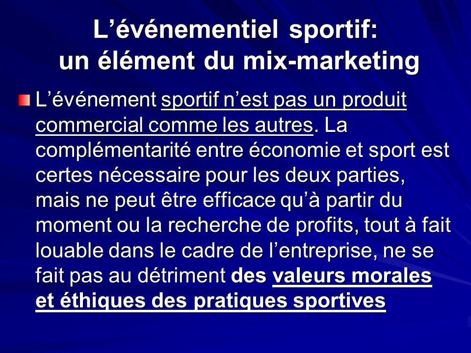 Lévénementiel sportif: un élément du mix-marketing Lévénement sportif nest pas un produit commercial comme les autres.