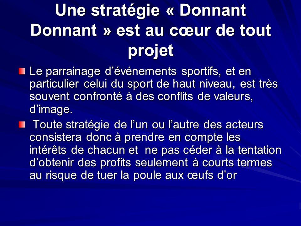 Une stratégie « Donnant Donnant » est au cœur de tout projet Le parrainage dévénements sportifs, et en particulier celui du sport de haut niveau, est très souvent confronté à des conflits de valeurs, dimage.