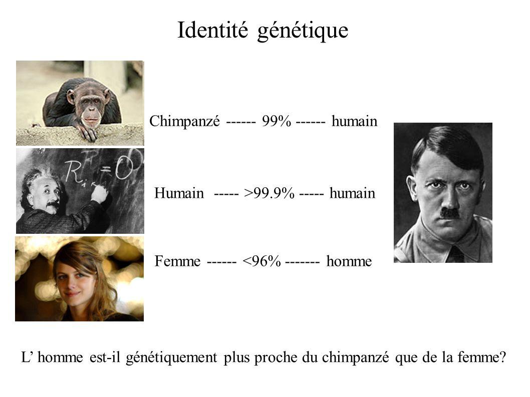 Identité génétique Chimpanzé ------ 99% ------ humain L homme est-il génétiquement plus proche du chimpanzé que de la femme? Humain ----- >99.9% -----