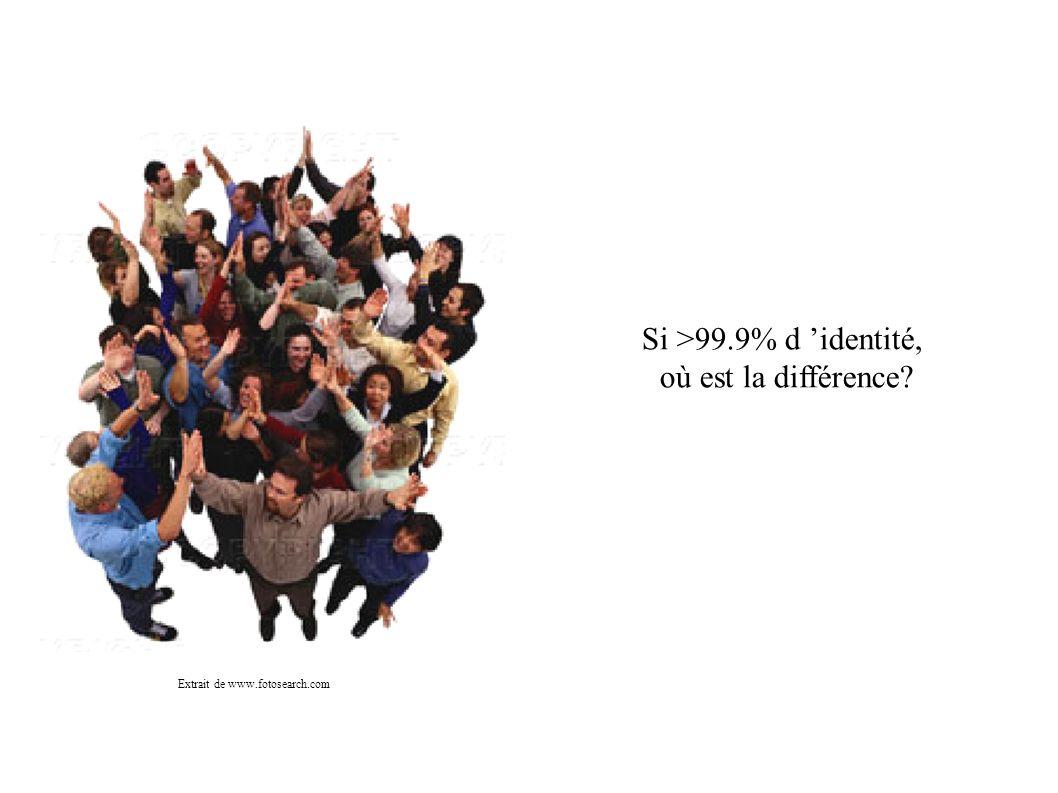 Si >99.9% d identité, où est la différence? Extrait de www.fotosearch.com
