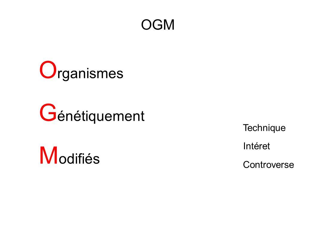 OGM Technique Intéret Controverse O rganismes G énétiquement M odifiés