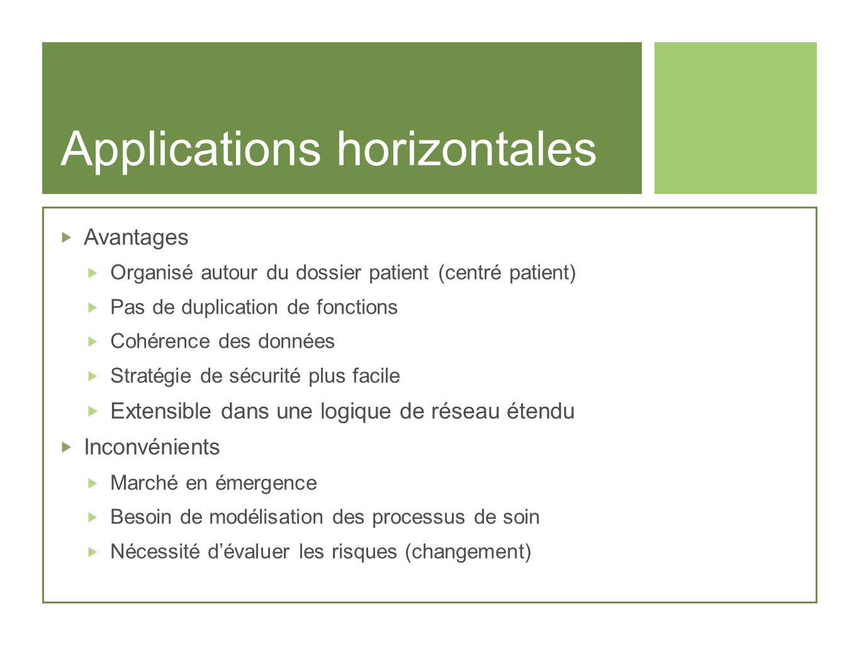 Applications horizontales Avantages Organisé autour du dossier patient (centré patient) Pas de duplication de fonctions Cohérence des données Stratégi