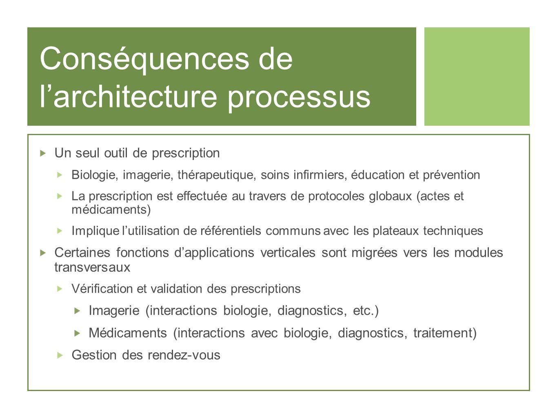 Conséquences de larchitecture processus Un seul outil de prescription Biologie, imagerie, thérapeutique, soins infirmiers, éducation et prévention La