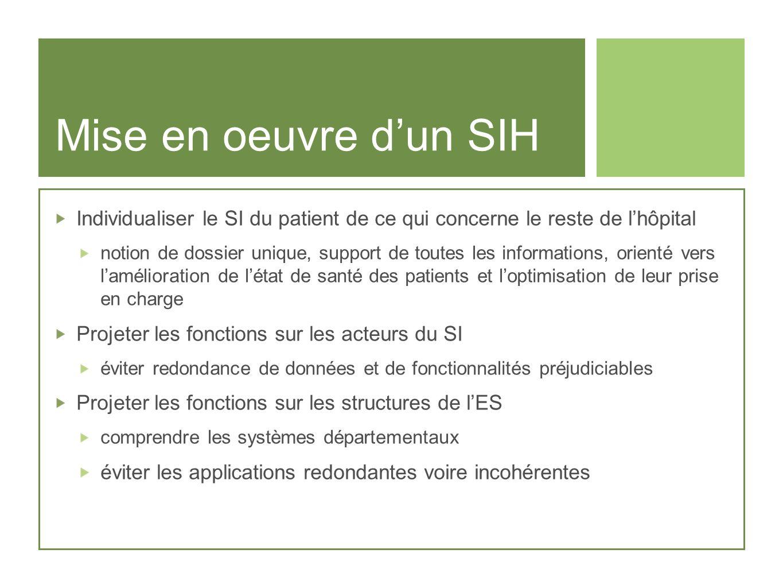 Mise en oeuvre dun SIH Individualiser le SI du patient de ce qui concerne le reste de lhôpital notion de dossier unique, support de toutes les informa