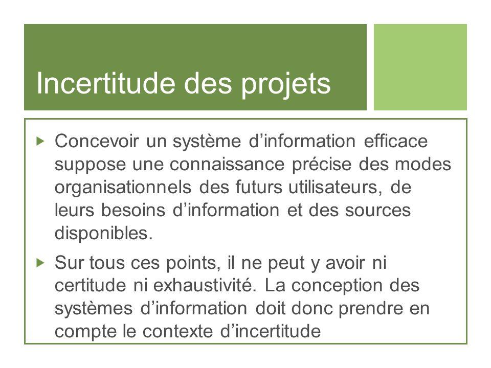 Incertitude des projets Concevoir un système dinformation efficace suppose une connaissance précise des modes organisationnels des futurs utilisateurs