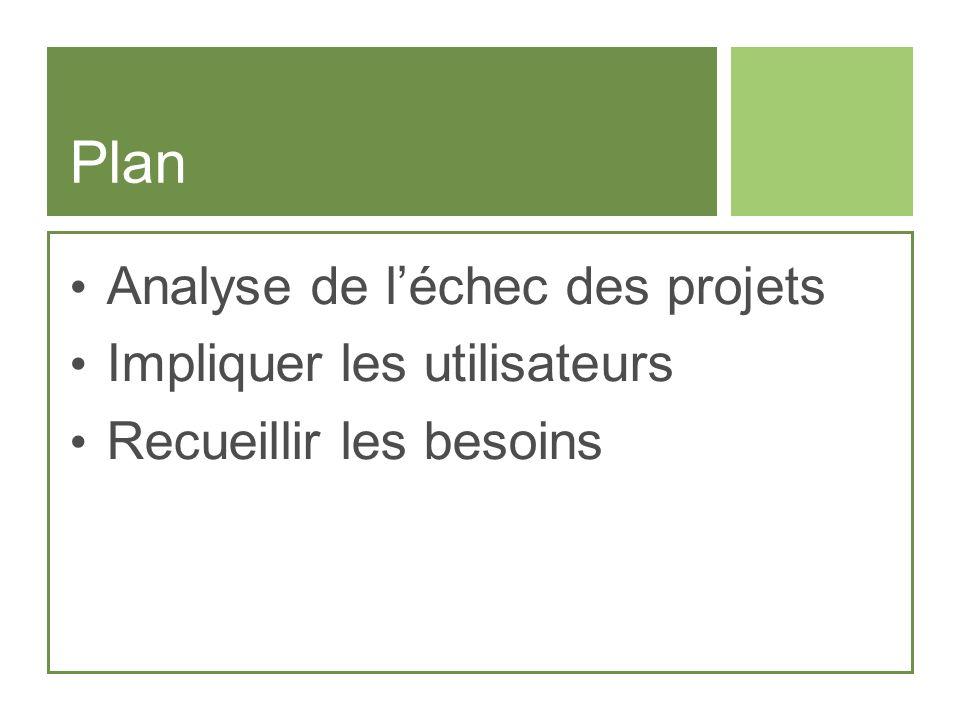 Plan Analyse de léchec des projets Impliquer les utilisateurs Recueillir les besoins