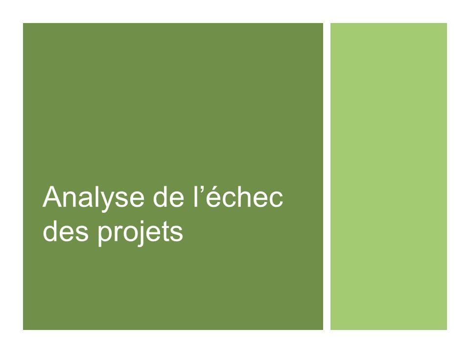 Analyse de léchec des projets