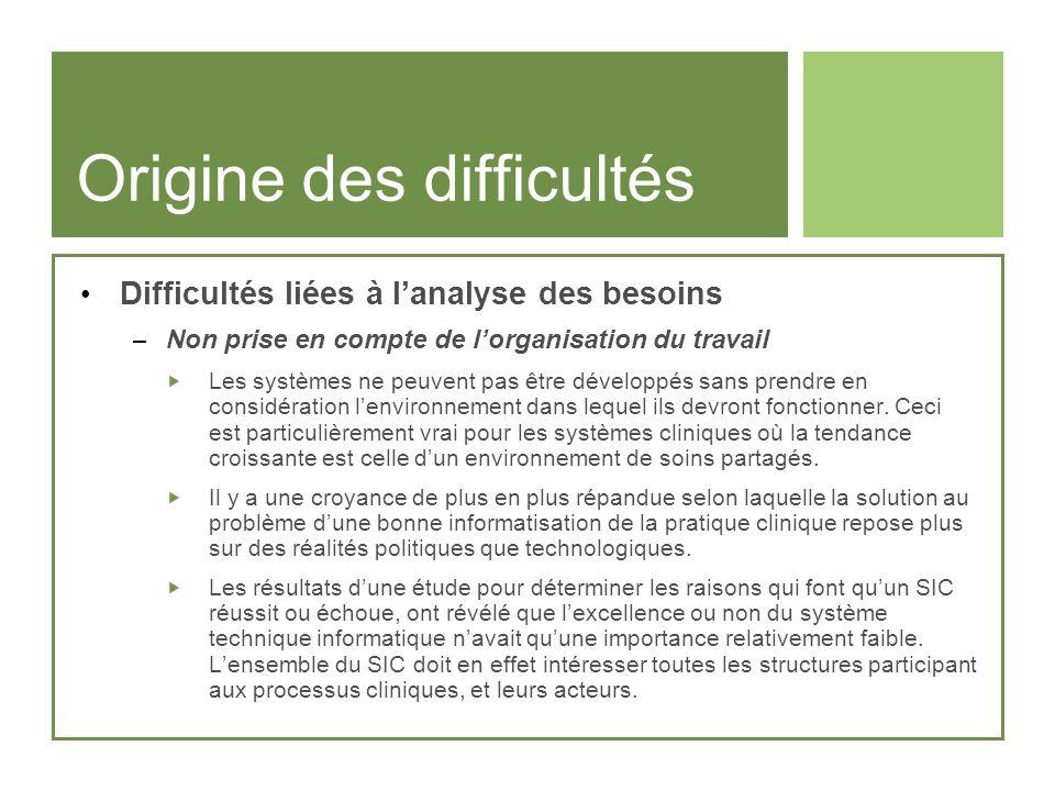 Origine des difficultés Difficultés liées à lanalyse des besoins – Non prise en compte de lorganisation du travail Les systèmes ne peuvent pas être dé