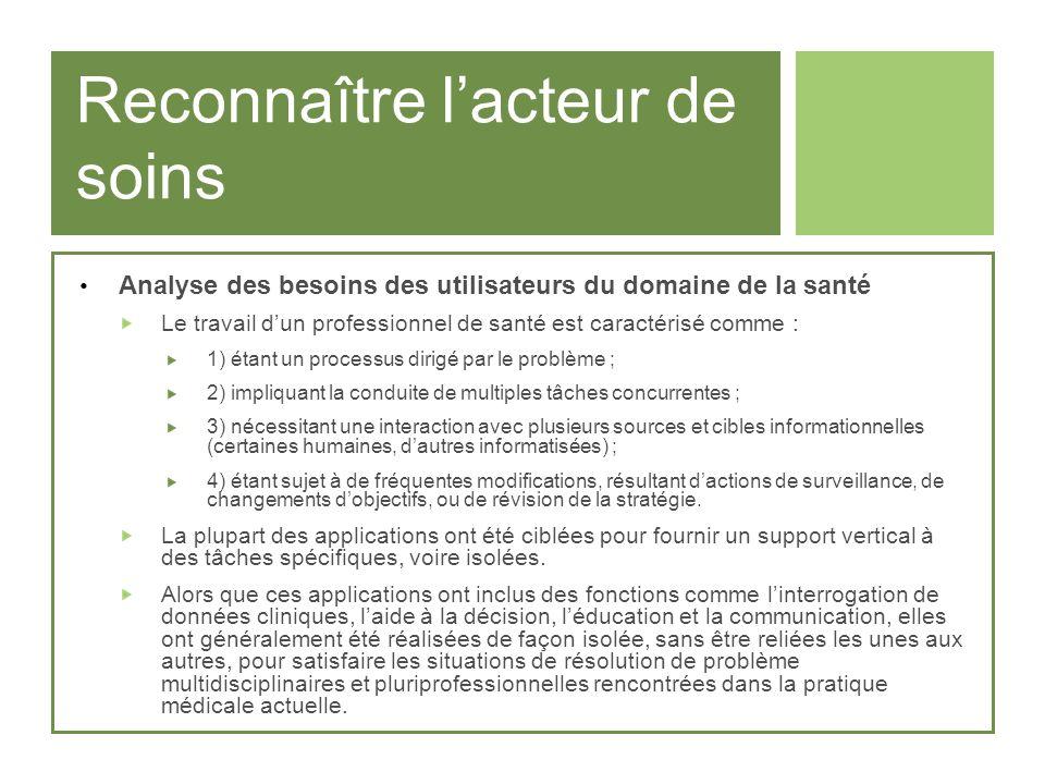 Reconnaître lacteur de soins Analyse des besoins des utilisateurs du domaine de la santé Le travail dun professionnel de santé est caractérisé comme :