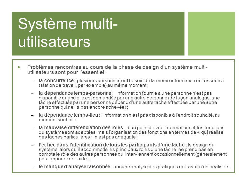 Système multi- utilisateurs Problèmes rencontrés au cours de la phase de design dun système multi- utilisateurs sont pour lessentiel : – la concurrenc
