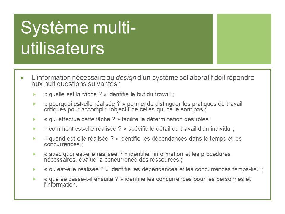 Système multi- utilisateurs Linformation nécessaire au design dun système collaboratif doit répondre aux huit questions suivantes : « quelle est la tâ