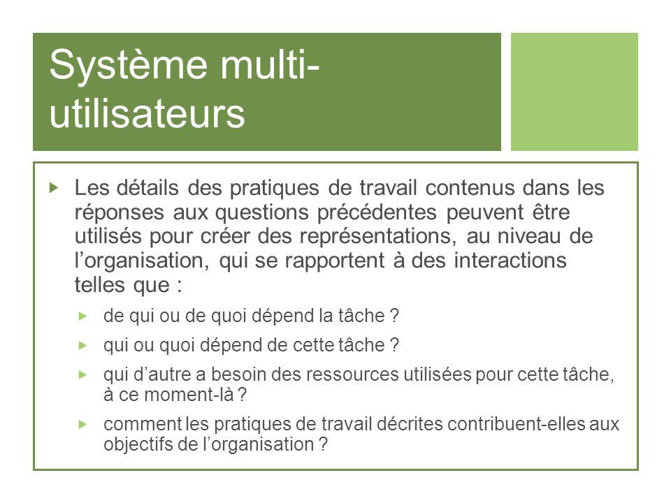 Système multi- utilisateurs Les détails des pratiques de travail contenus dans les réponses aux questions précédentes peuvent être utilisés pour créer