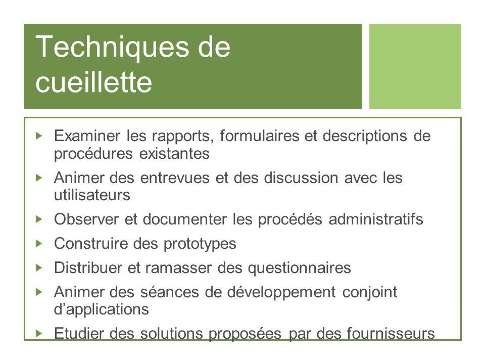 Techniques de cueillette Examiner les rapports, formulaires et descriptions de procédures existantes Animer des entrevues et des discussion avec les u