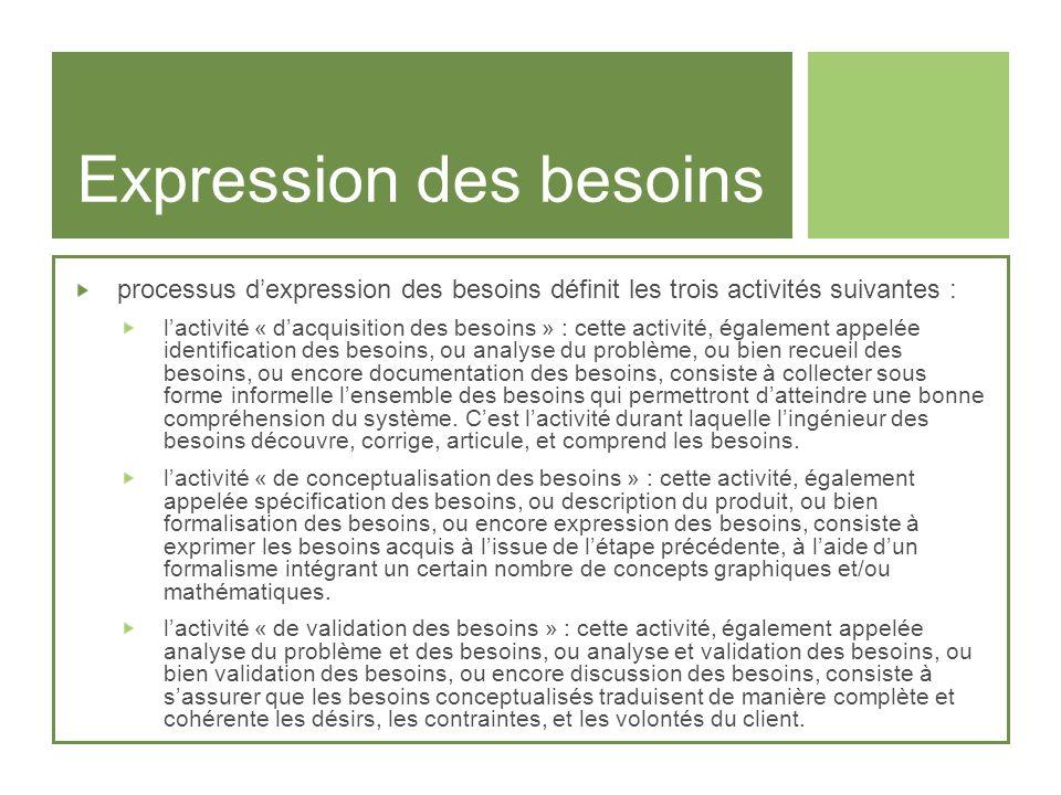 Expression des besoins processus dexpression des besoins définit les trois activités suivantes : lactivité « dacquisition des besoins » : cette activi