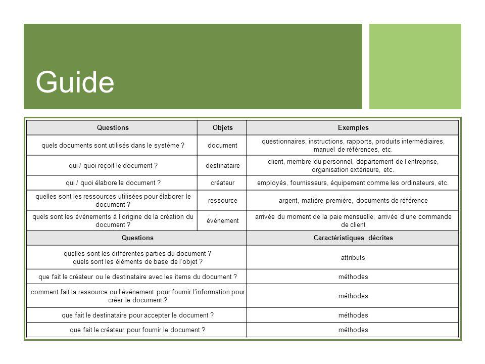 Guide QuestionsObjetsExemples quels documents sont utilisés dans le système ?document questionnaires, instructions, rapports, produits intermédiaires,
