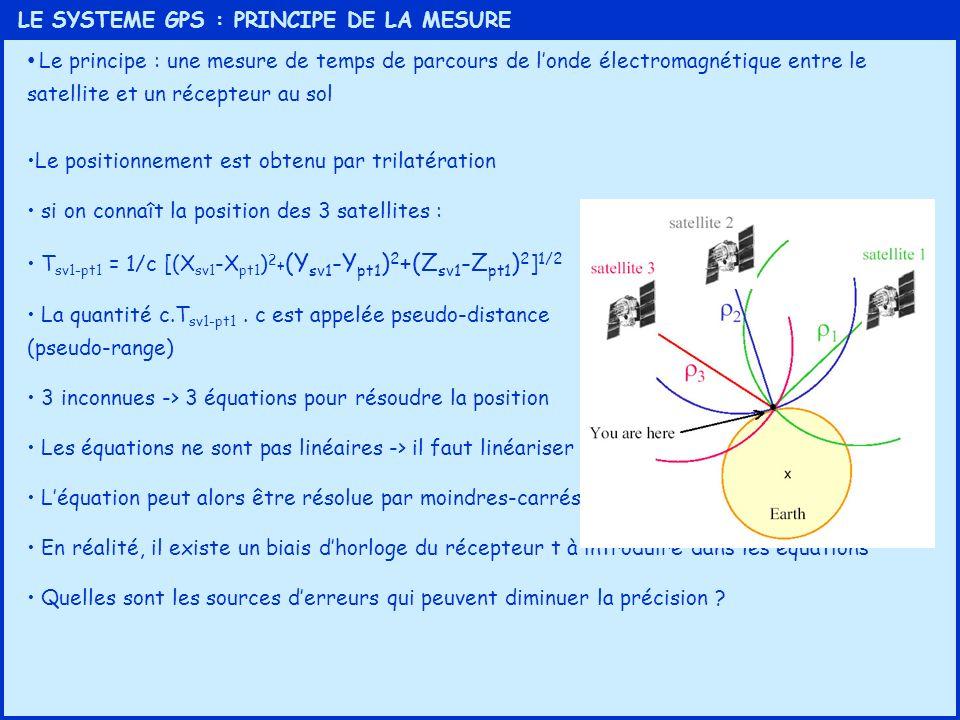 LE SYSTEME GPS : PRINCIPE DE LA MESURE Le principe : une mesure de temps de parcours de londe électromagnétique entre le satellite et un récepteur au