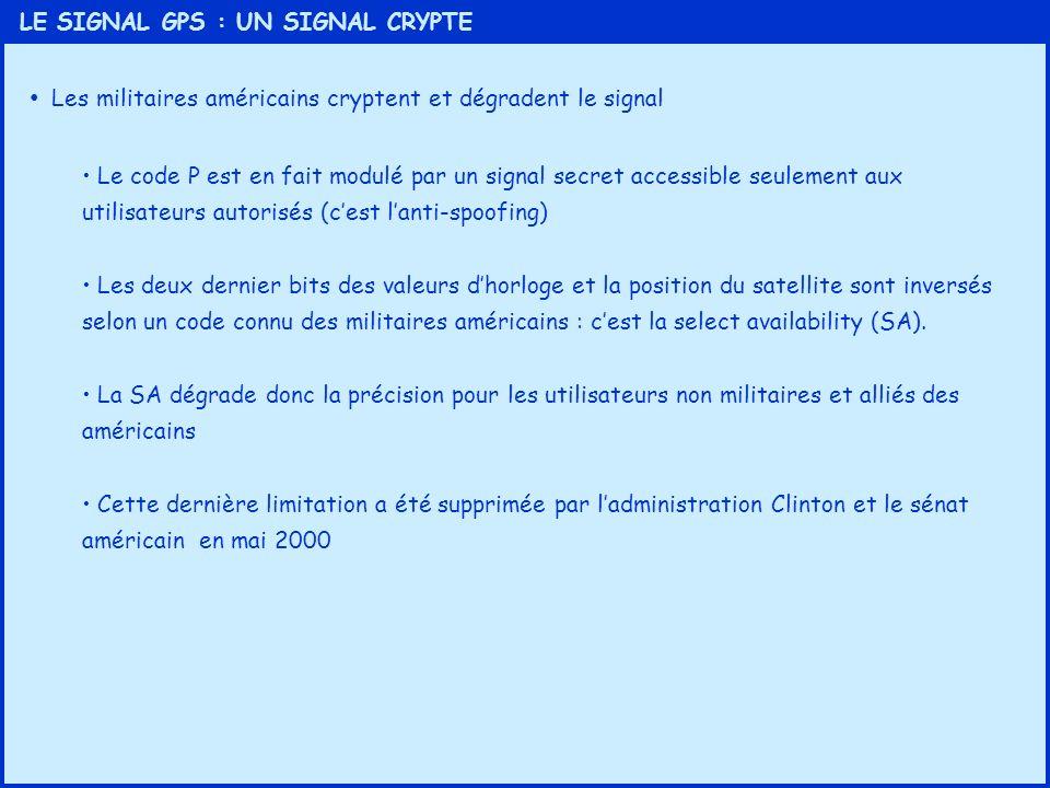 LE SIGNAL GPS : UN SIGNAL CRYPTE Les militaires américains cryptent et dégradent le signal Le code P est en fait modulé par un signal secret accessibl