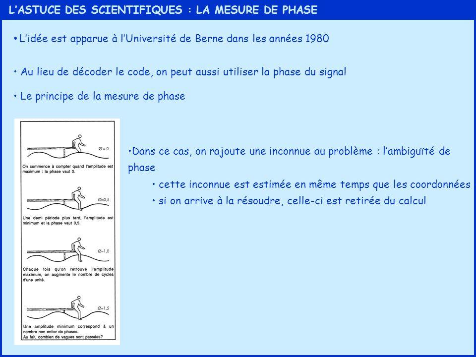 LASTUCE DES SCIENTIFIQUES : LA MESURE DE PHASE Lidée est apparue à lUniversité de Berne dans les années 1980 Au lieu de décoder le code, on peut aussi