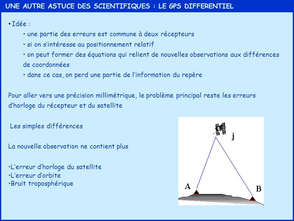 UNE AUTRE ASTUCE DES SCIENTIFIQUES : LE GPS DIFFERENTIEL Idée : une partie des erreurs est commune à deux récepteurs si on sintéresse au positionnemen