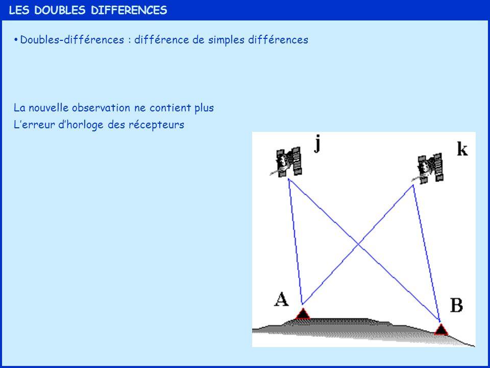LES DOUBLES DIFFERENCES Doubles-différences : différence de simples différences La nouvelle observation ne contient plus Lerreur dhorloge des récepteu