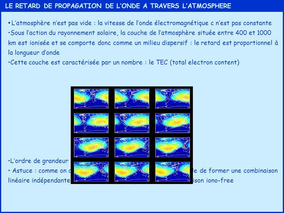 LE RETARD DE PROPAGATION DE LONDE A TRAVERS LATMOSPHERE Latmosphère nest pas vide : la vitesse de londe électromagnétique c nest pas constante Sous la