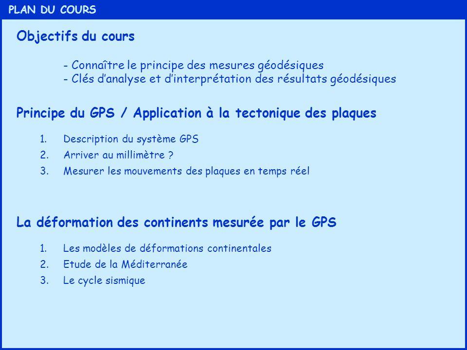 PLAN DU COURS Objectifs du cours - Connaître le principe des mesures géodésiques - Clés danalyse et dinterprétation des résultats géodésiques Principe