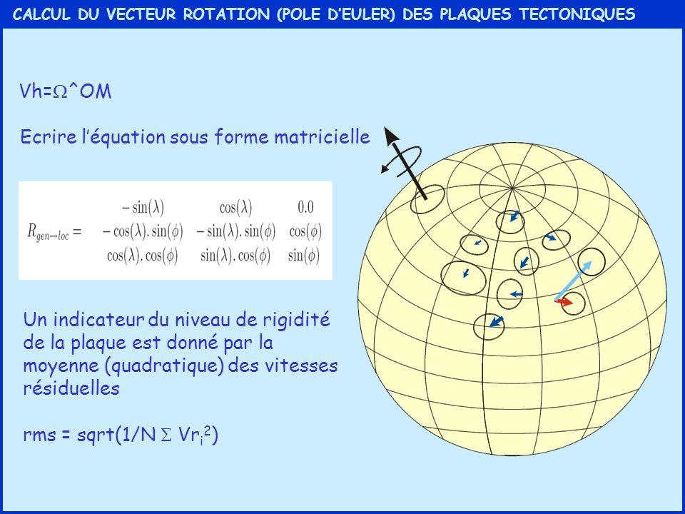 CALCUL DU VECTEUR ROTATION (POLE DEULER) DES PLAQUES TECTONIQUES Vh= ^OM Ecrire léquation sous forme matricielle Un indicateur du niveau de rigidité d