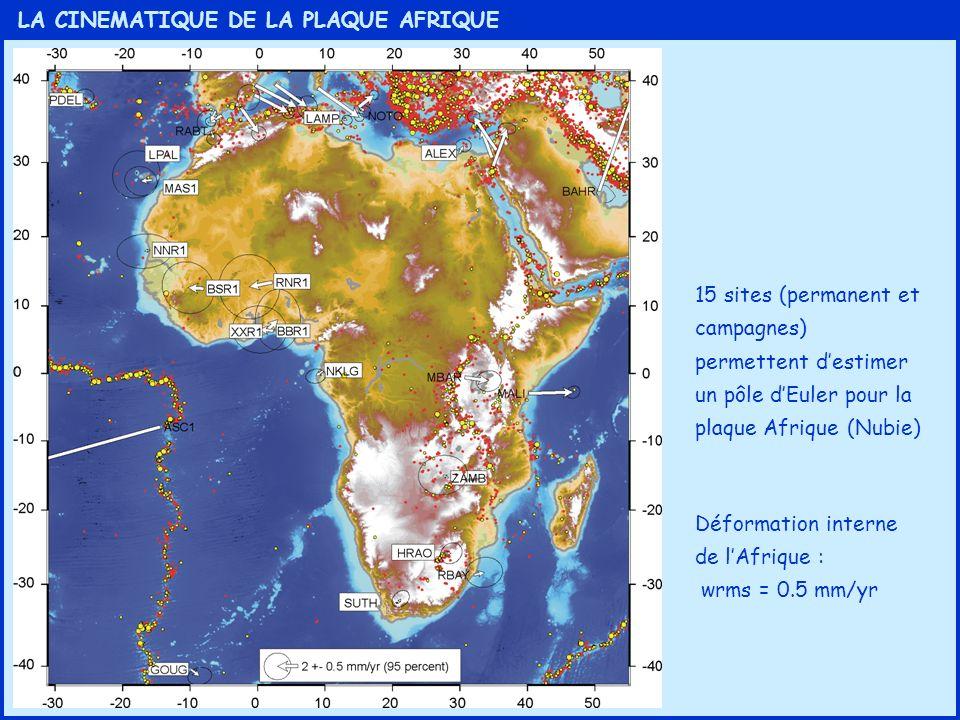 LA CINEMATIQUE DE LA PLAQUE AFRIQUE 15 sites (permanent et campagnes) permettent destimer un pôle dEuler pour la plaque Afrique (Nubie) Déformation in