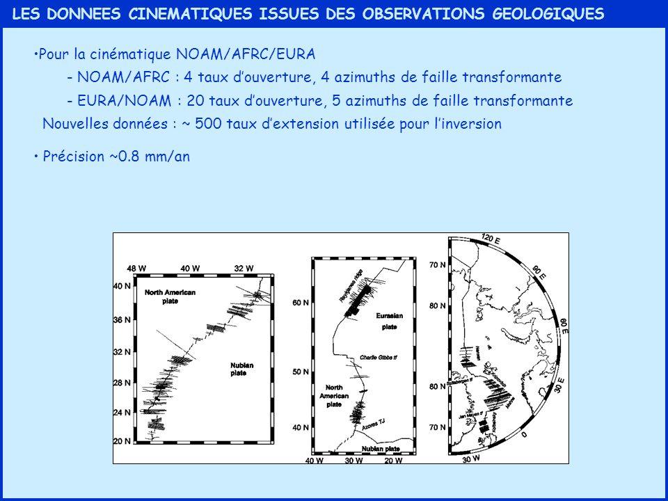 LES DONNEES CINEMATIQUES ISSUES DES OBSERVATIONS GEOLOGIQUES Pour la cinématique NOAM/AFRC/EURA - NOAM/AFRC : 4 taux douverture, 4 azimuths de faille