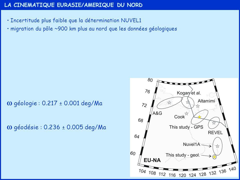 LA CINEMATIQUE EURASIE/AMERIQUE DU NORD Incertitude plus faible que la détermination NUVEL1 migration du pôle ~900 km plus au nord que les données géo
