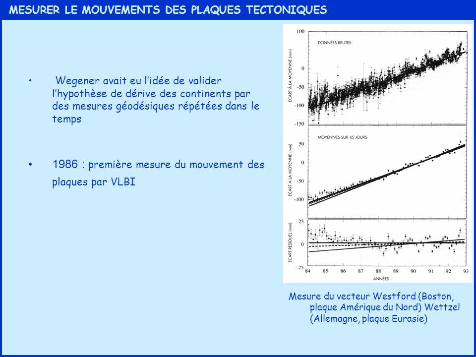 MESURER LE MOUVEMENTS DES PLAQUES TECTONIQUES Wegener avait eu lidée de valider lhypothèse de dérive des continents par des mesures géodésiques répété