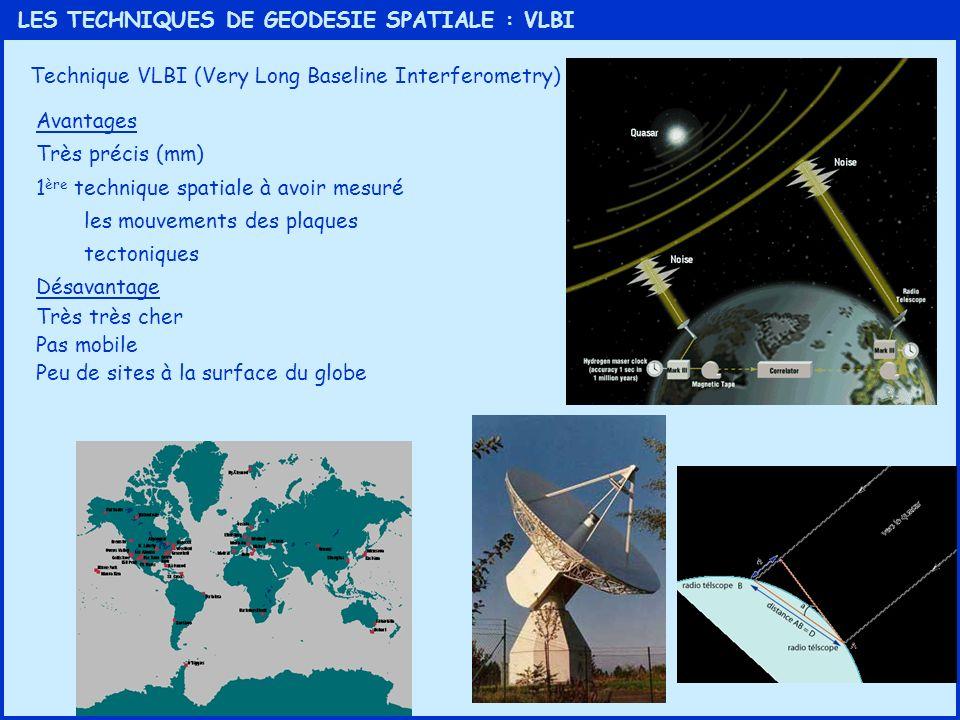 LES TECHNIQUES DE GEODESIE SPATIALE : VLBI Technique VLBI (Very Long Baseline Interferometry) Avantages Très précis (mm) 1 ère technique spatiale à av