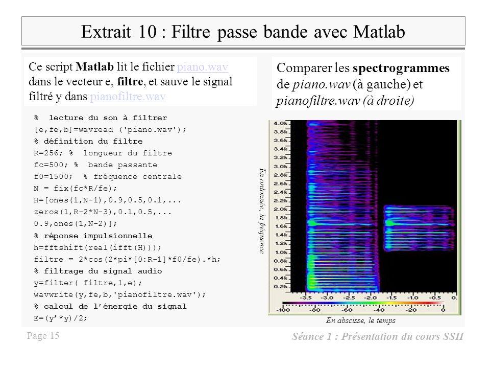Séance 1 : Présentation du cours SSII Page 14 Extrait 9 : bancs de filtres, compression avec pertes h1h1 h2h2 … hMhM … On code les signaux yi, i=1..M
