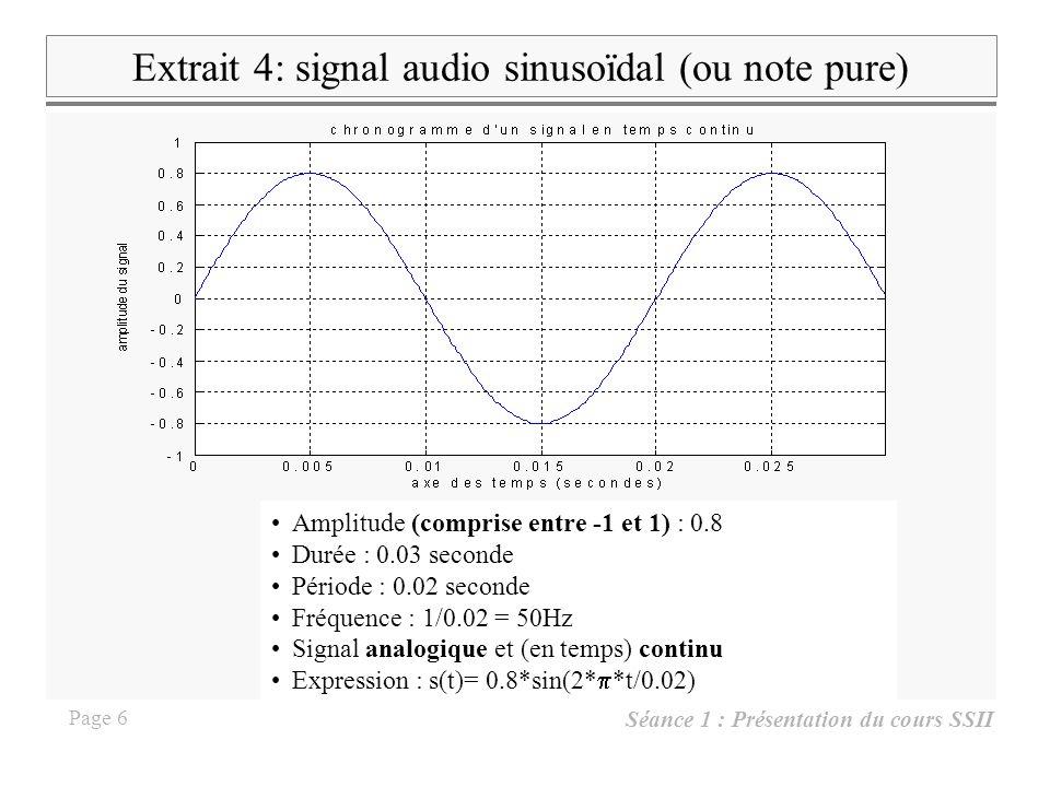 Séance 1 : Présentation du cours SSII Page 5 Extrait 3 : spectre damplitude et spectrogramme de s(t) spectrogramme = spectre(temps) spectre calculé pa
