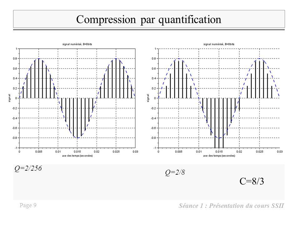 Séance 1 : Présentation du cours SSII Page 8 Compression par sous-échantillonnage fe=1000 Hz fe=500 Hz C= 2