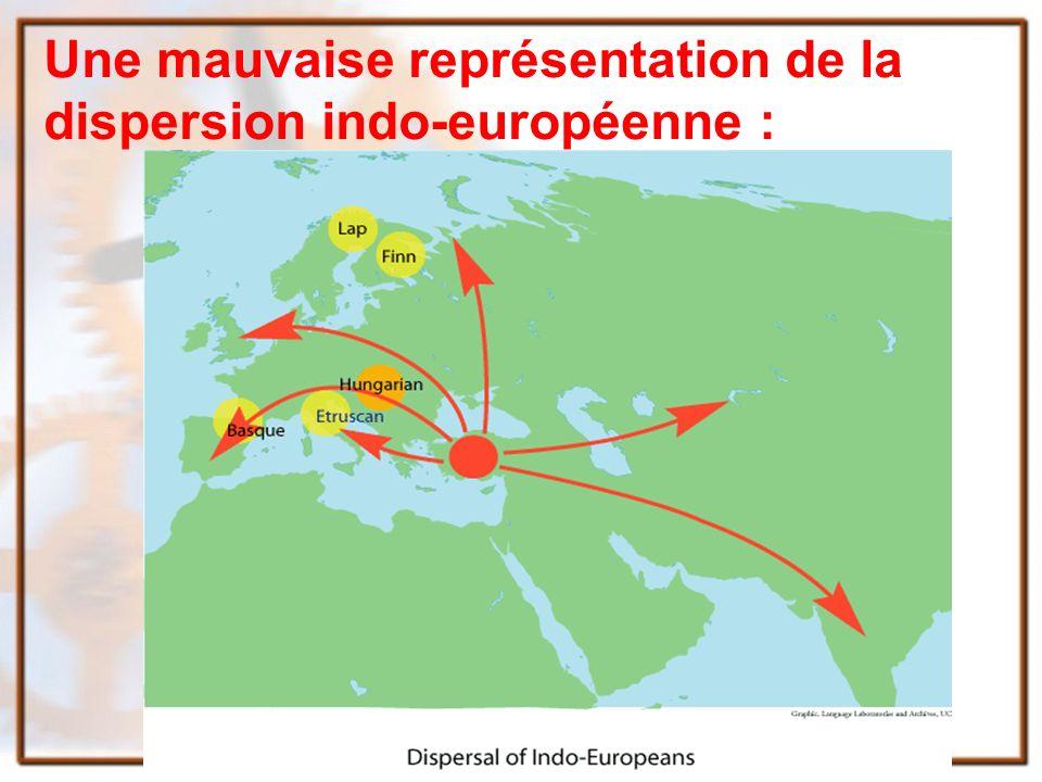 Une mauvaise représentation de la dispersion indo-européenne :