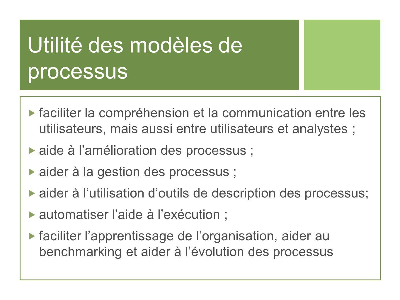 Utilité des modèles de processus faciliter la compréhension et la communication entre les utilisateurs, mais aussi entre utilisateurs et analystes ; a