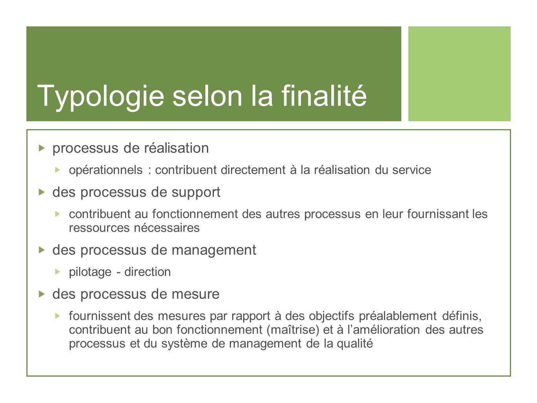 Typologie selon la finalité processus de réalisation opérationnels : contribuent directement à la réalisation du service des processus de support cont