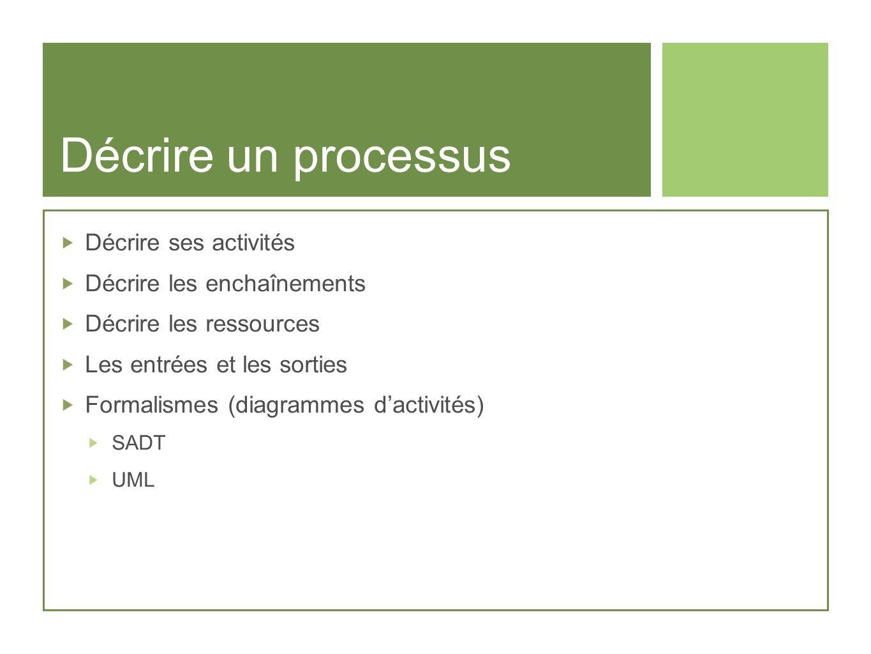 Décrire un processus Décrire ses activités Décrire les enchaînements Décrire les ressources Les entrées et les sorties Formalismes (diagrammes dactivi