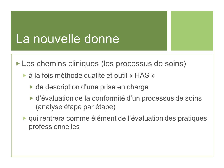 La nouvelle donne Les chemins cliniques (les processus de soins) à la fois méthode qualité et outil « HAS » de description dune prise en charge dévalu