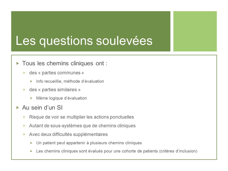 Les questions soulevées Tous les chemins cliniques ont : des « parties communes » Info recueillie, méthode dévaluation des « parties similaires » Même