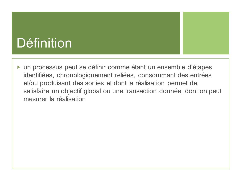 Définition un processus peut se définir comme étant un ensemble détapes identifiées, chronologiquement reliées, consommant des entrées et/ou produisan