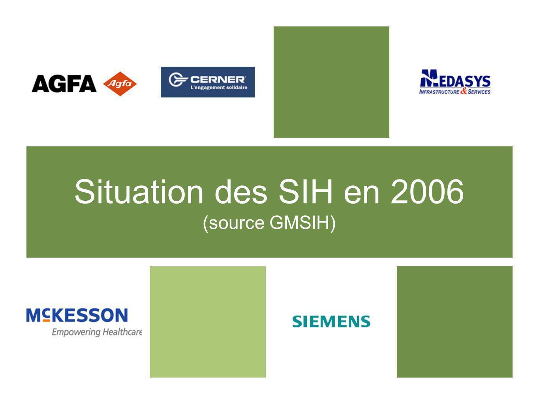 Situation des SIH en 2006 (source GMSIH)