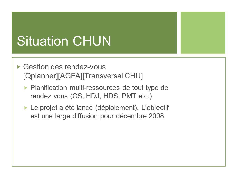 Situation CHUN Gestion des rendez-vous [Qplanner][AGFA][Transversal CHU] Planification multi-ressources de tout type de rendez vous (CS, HDJ, HDS, PMT