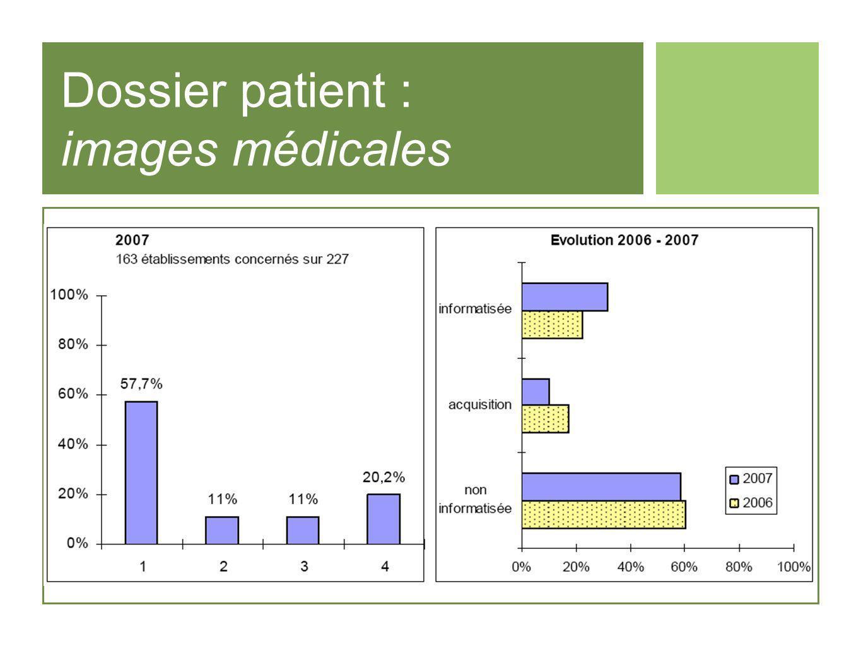 Dossier patient : images médicales