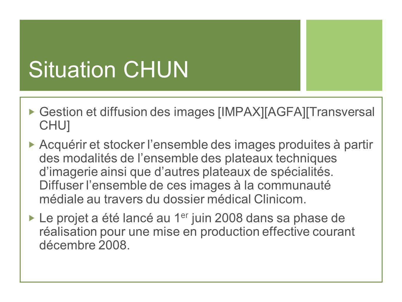 Situation CHUN Gestion et diffusion des images [IMPAX][AGFA][Transversal CHU] Acquérir et stocker lensemble des images produites à partir des modalité