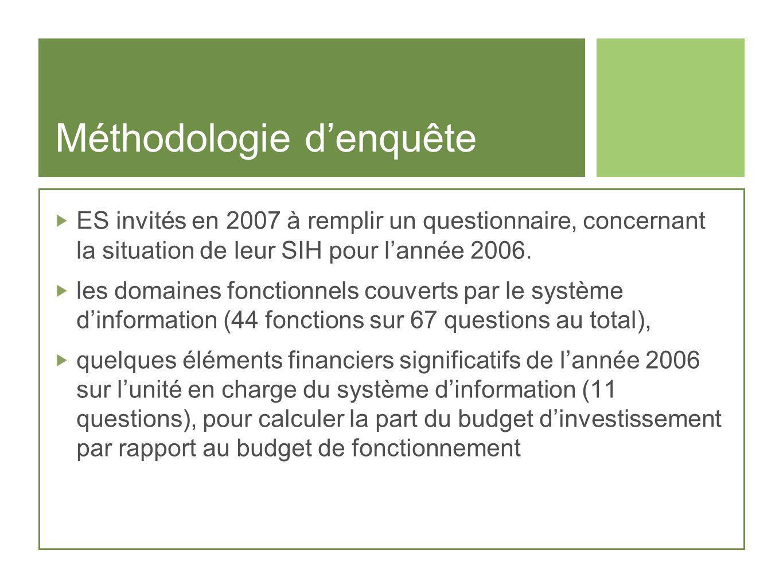 Méthodologie denquête ES invités en 2007 à remplir un questionnaire, concernant la situation de leur SIH pour lannée 2006. les domaines fonctionnels c