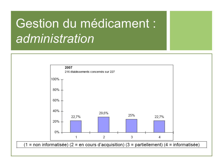 Gestion du médicament : administration