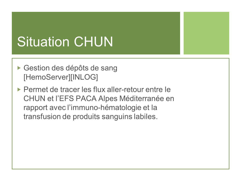 Situation CHUN Gestion des dépôts de sang [HemoServer][INLOG] Permet de tracer les flux aller-retour entre le CHUN et lEFS PACA Alpes Méditerranée en